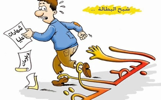 Photo of أسباب البطالة